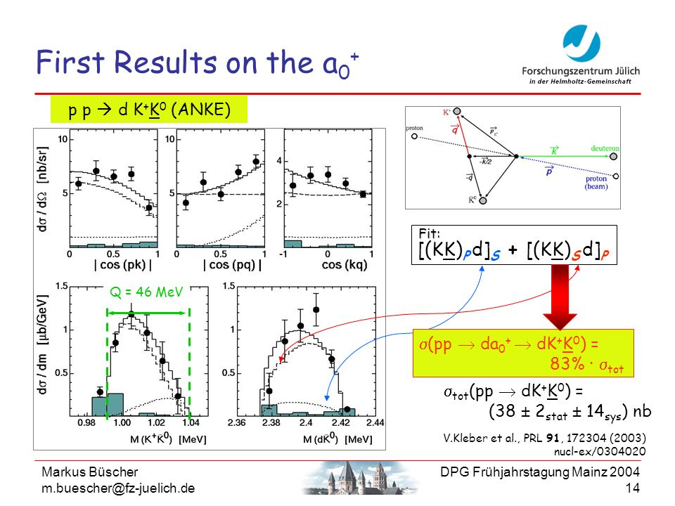First Results on the a0+ [(KK)P d]S + [(KK)S d]P p p  d K+K0 (ANKE)